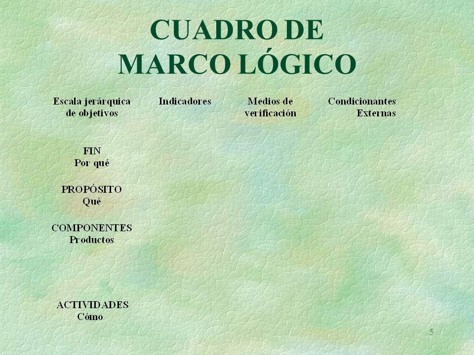 6 CONCEPTO FIN PROPÓSITO COMPONENTES ACTIVIDADES MEDIOS DE VERIFICACION INDICA- DOR SUPUESTOS LA MATRIZ DE MARCO LOGICO
