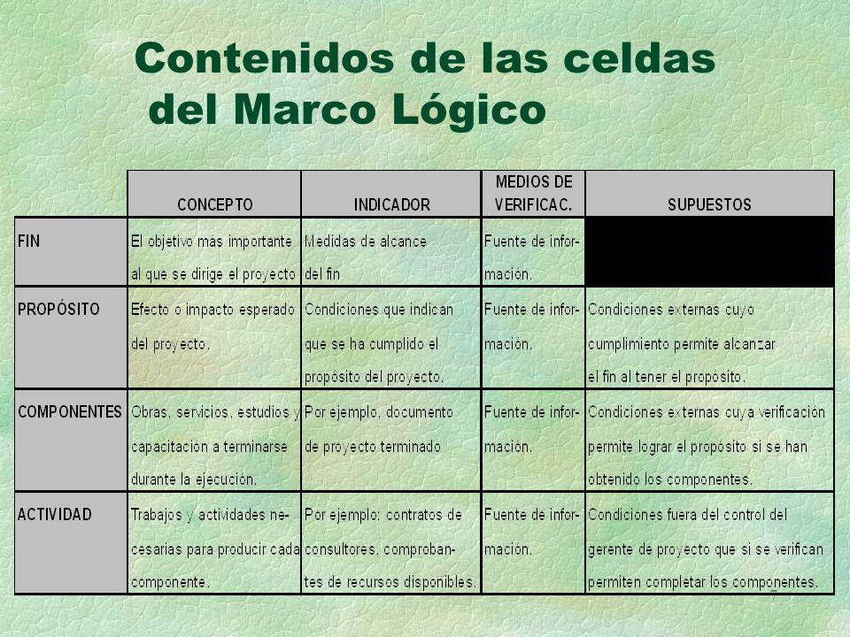 8 ESCALA JERÁRQUICA DE OBJETIVOS (1a.