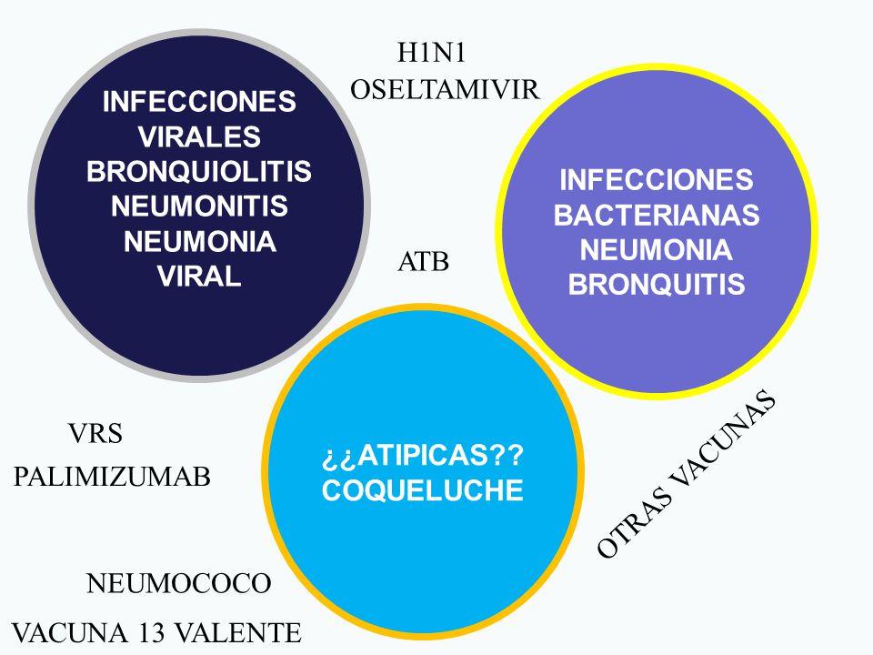 Patogenesis Cole-Johnson et al., 2002 Sept 15, 2007 Stockholm Predisposición genética (atopia es la propensión a la producción de IgE) Combinado con exposición ambiental contribuye al desarrollo de la enfermedad