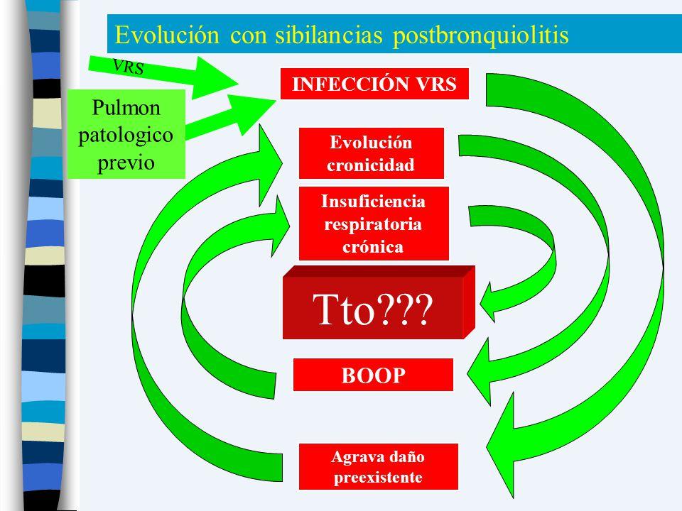 Evolución con sibilancias postbronquiolitis Agrava daño preexistente BOOP Tto??? Insuficiencia respiratoria crónica Evolución cronicidad INFECCIÓN VRS