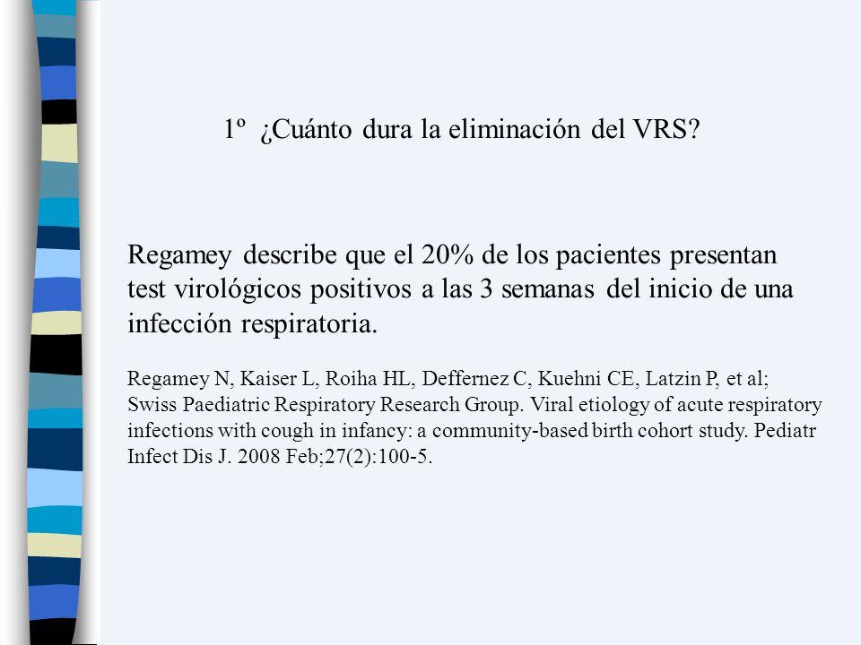 Regamey describe que el 20% de los pacientes presentan test virológicos positivos a las 3 semanas del inicio de una infección respiratoria. Regamey N,