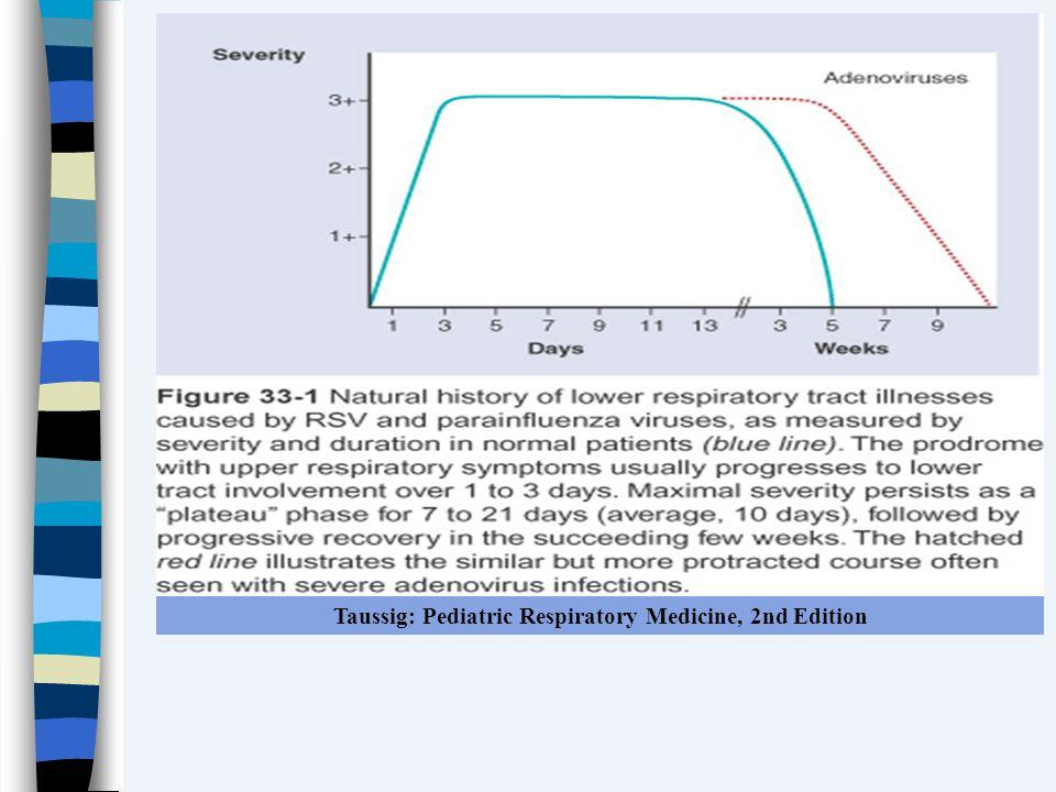 Evolución con sibilancias postbronquiolitis Agrava daño preexistente BOOP Tto??.