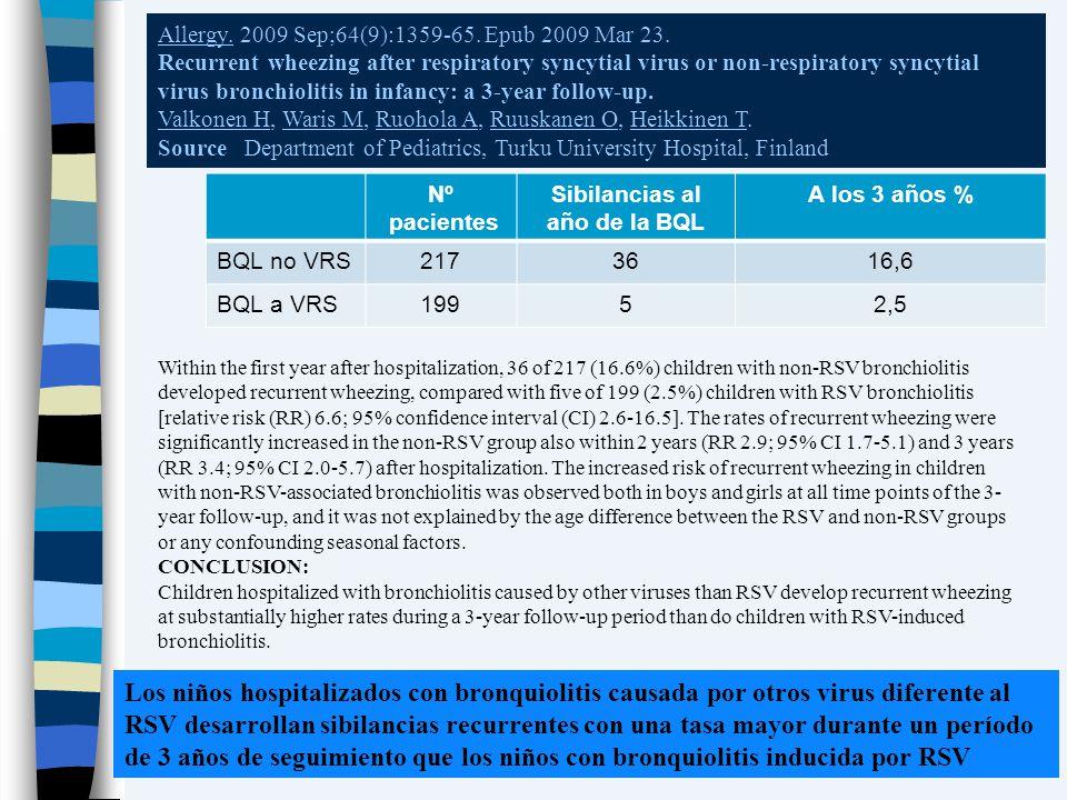 VIRUS Y ASMA Retraso curación epitelial Sensibilización y síntomas de asma Alergenos, rinitis, Tabaco, polución Persistencia viral y Infección resp.