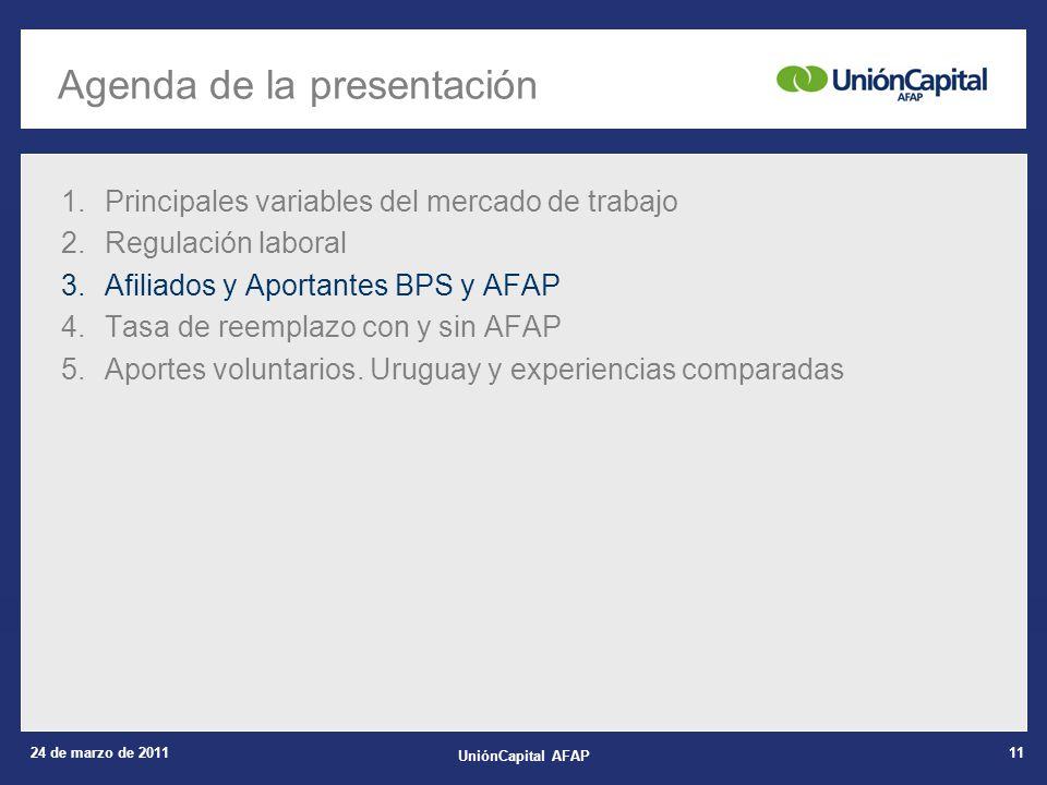24 de marzo de 2011 UniónCapital AFAP 11 1.Principales variables del mercado de trabajo 2.Regulación laboral 3.Afiliados y Aportantes BPS y AFAP 4.Tas