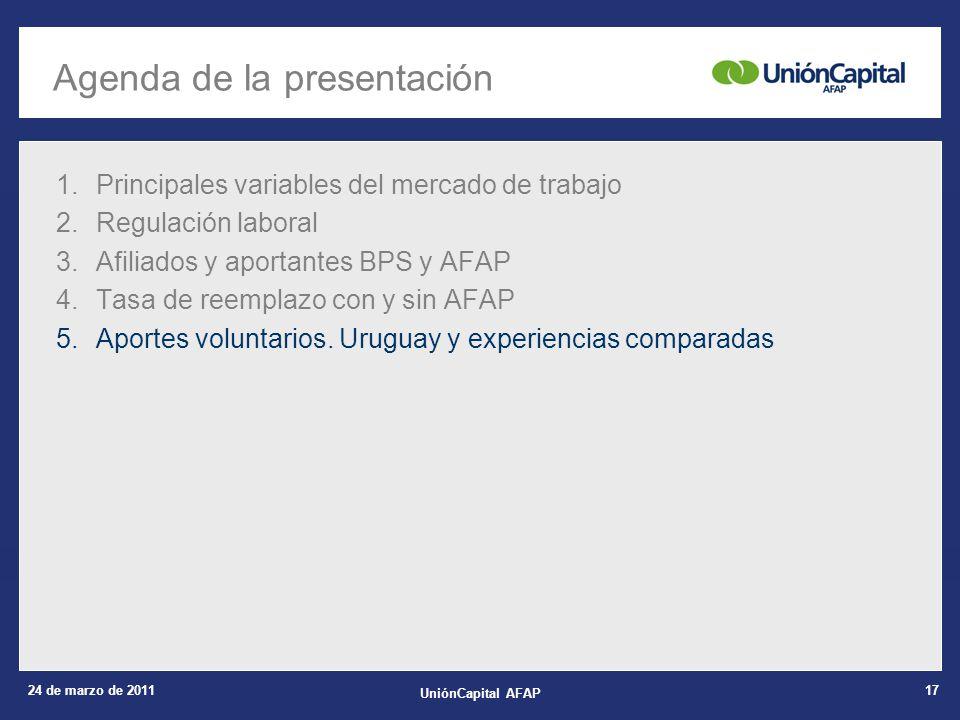 24 de marzo de 2011 UniónCapital AFAP 17 1.Principales variables del mercado de trabajo 2.Regulación laboral 3.Afiliados y aportantes BPS y AFAP 4.Tas