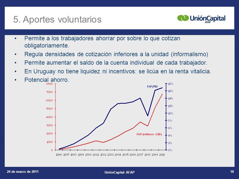 24 de marzo de 2011 UniónCapital AFAP 18 5. Aportes voluntarios Permite a los trabajadores ahorrar por sobre lo que cotizan obligatoriamente. Regula d