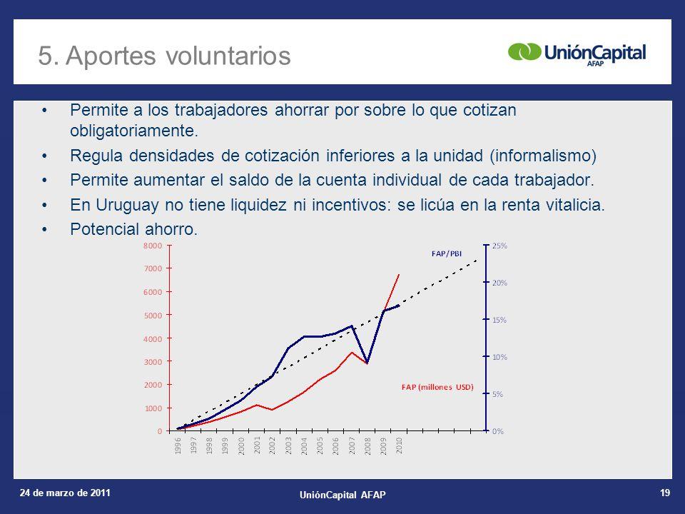 24 de marzo de 2011 UniónCapital AFAP 19 5. Aportes voluntarios Permite a los trabajadores ahorrar por sobre lo que cotizan obligatoriamente. Regula d