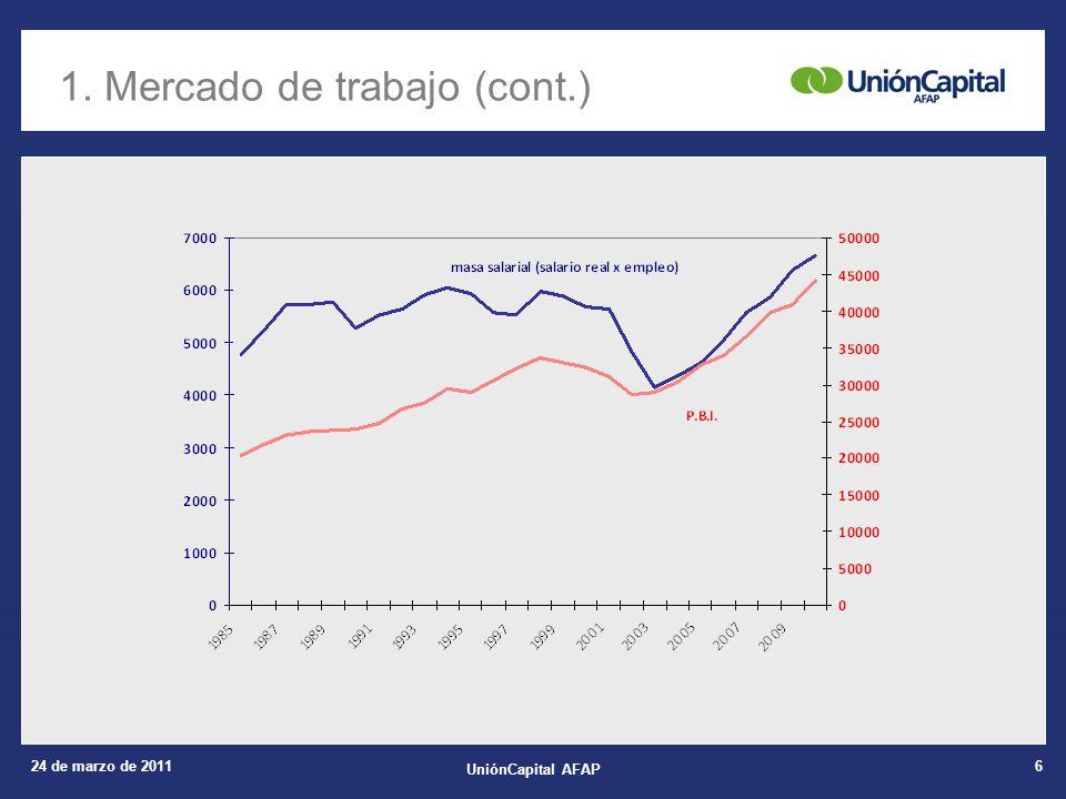 24 de marzo de 2011 UniónCapital AFAP 6 1. Mercado de trabajo (cont.)