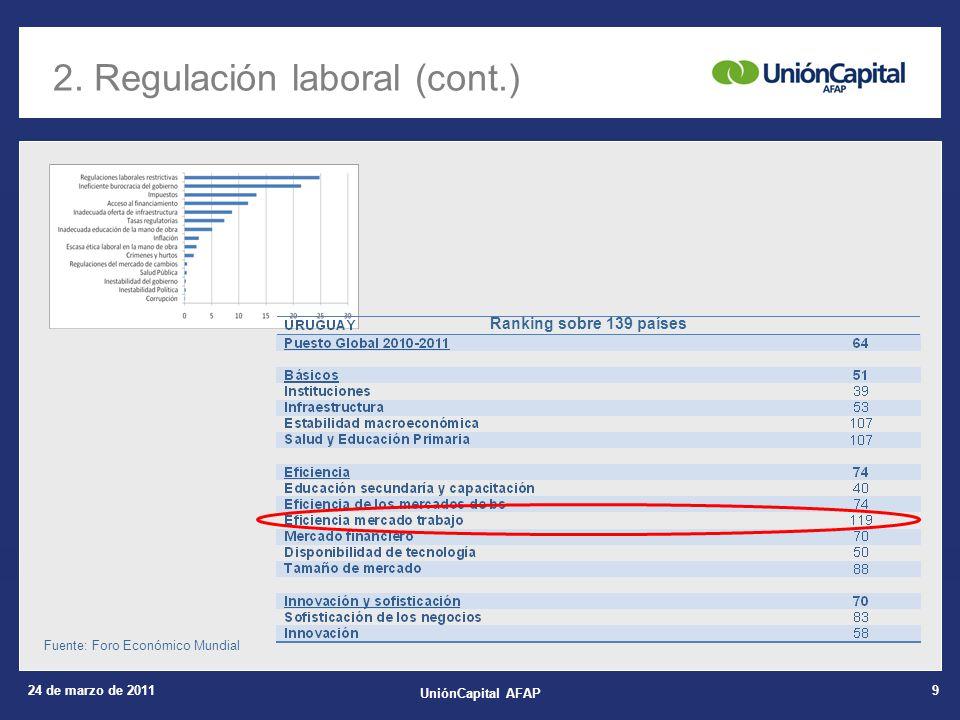 24 de marzo de 2011 UniónCapital AFAP 9 2. Regulación laboral (cont.) Fuente: Foro Económico Mundial Ranking sobre 139 países