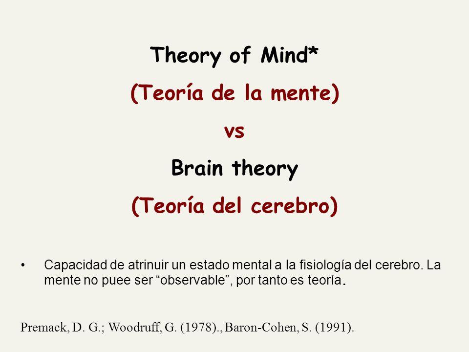 Theory of Mind* (Teoría de la mente) vs Brain theory (Teoría del cerebro) Capacidad de atrinuir un estado mental a la fisiología del cerebro. La mente