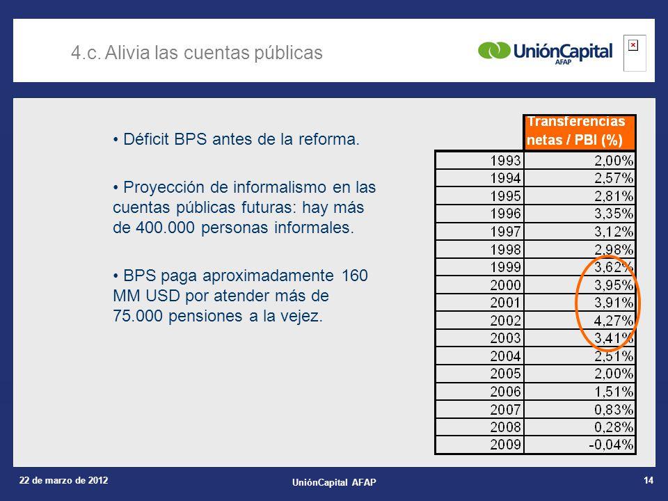 22 de marzo de 2012 UniónCapital AFAP 14 4.c.