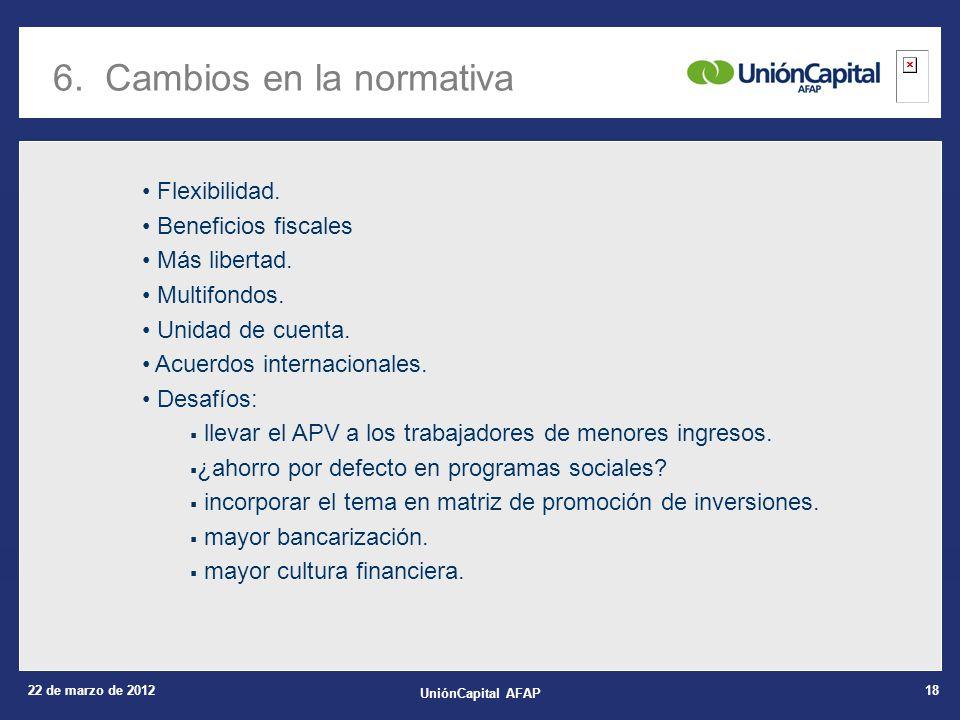 22 de marzo de 2012 UniónCapital AFAP 18 6. Cambios en la normativa Flexibilidad.