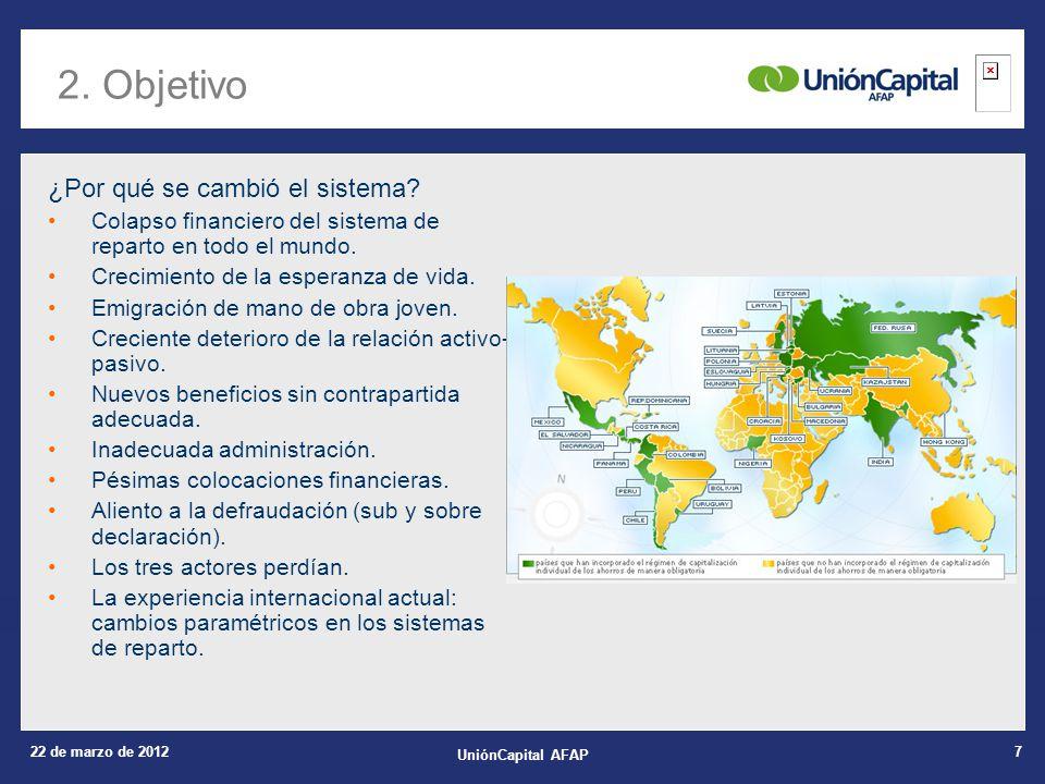 22 de marzo de 2012 UniónCapital AFAP 7 ¿Por qué se cambió el sistema.