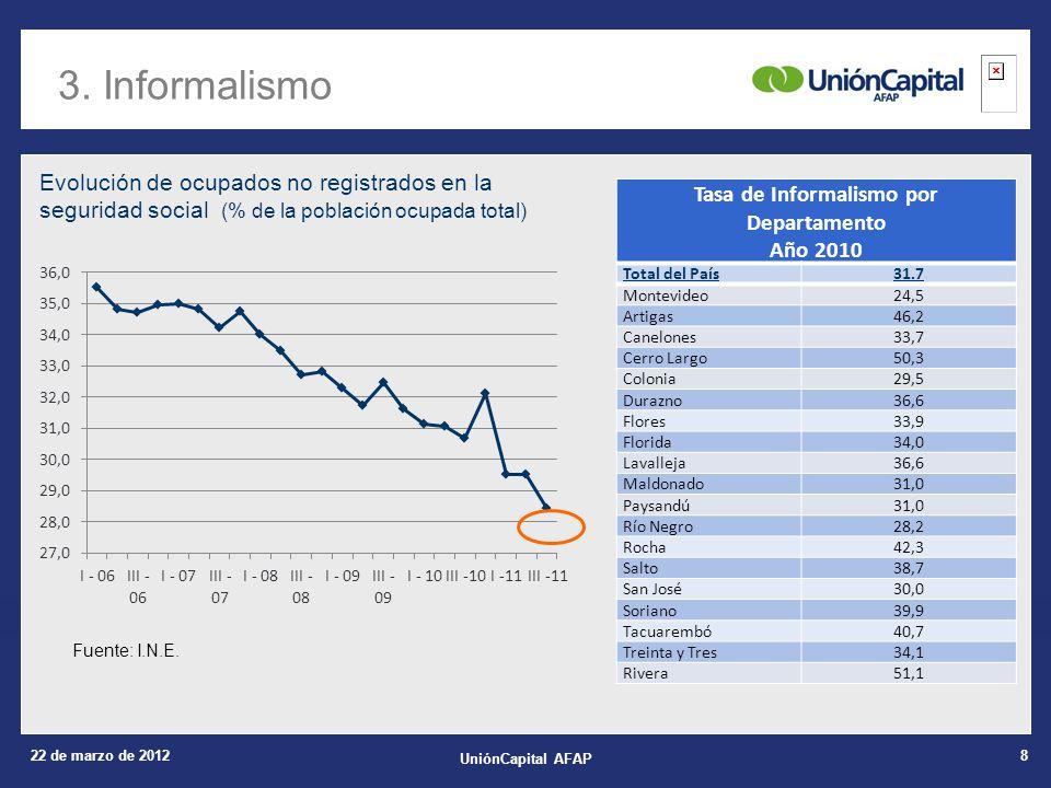 22 de marzo de 2012 UniónCapital AFAP 8 3. Informalismo Fuente: I.N.E.