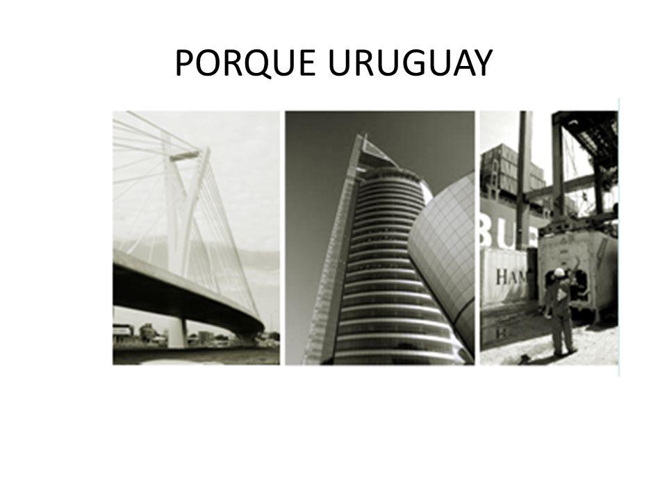Población 3,300 Mio PBI/Capita USD 9.700 PBIUSD 32.500 Datos Demográficos Uruguay … La capital del Mercosur 40% de la población vive en Montevideo Mayormente inmigración europea Mínimo crecimiento de la población