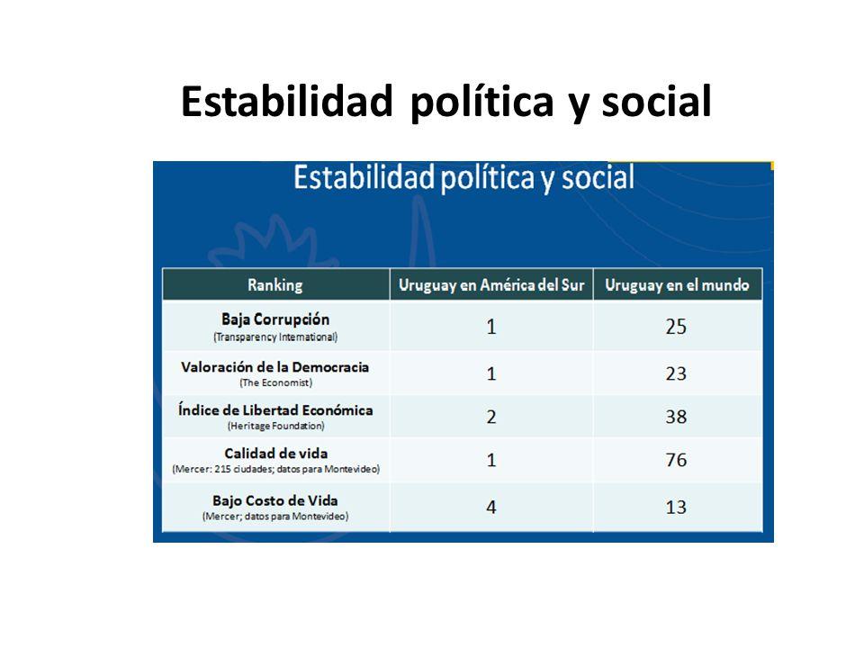 Información general Uruguay era un país ganadero por excelencia, llegaba al 85% del area nacional.