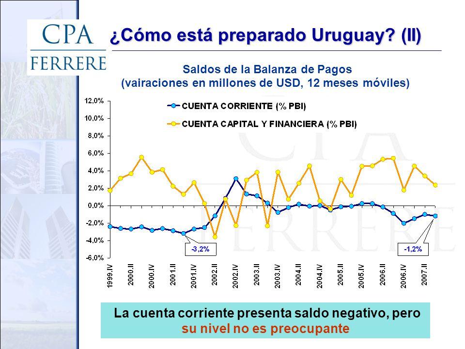 La cuenta corriente presenta saldo negativo, pero su nivel no es preocupante Saldos de la Balanza de Pagos (vairaciones en millones de USD, 12 meses móviles) ¿Cómo está preparado Uruguay.