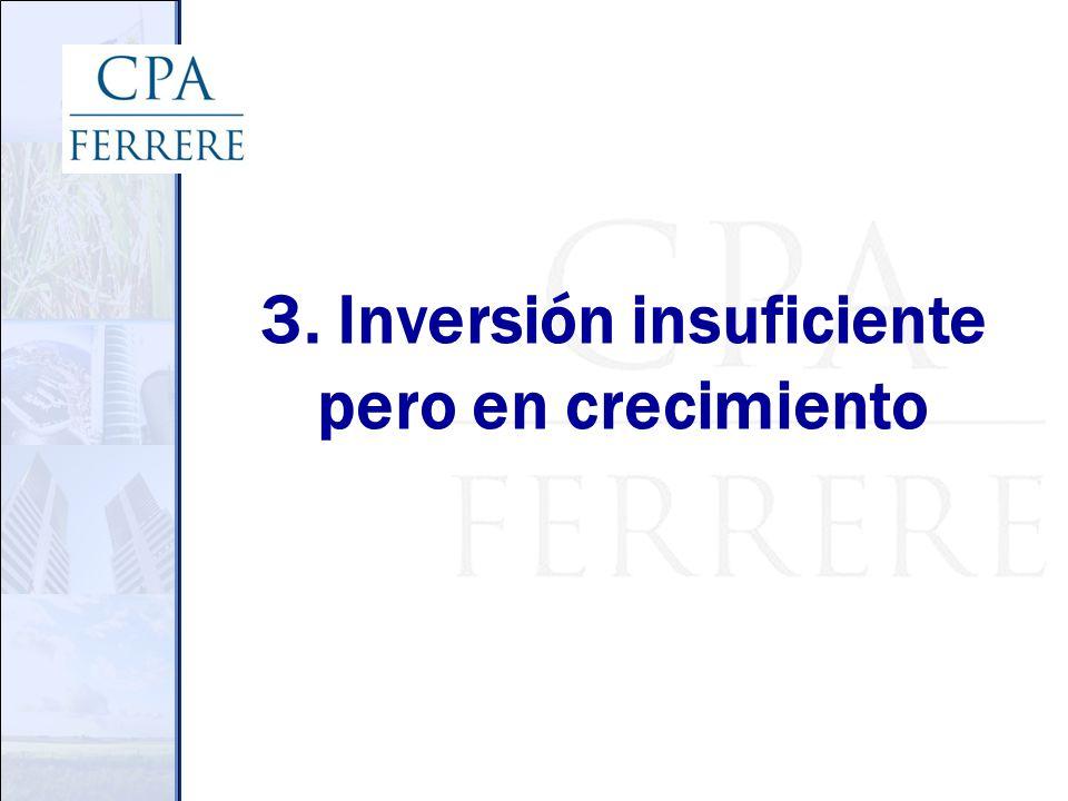 3. Inversión insuficiente pero en crecimiento
