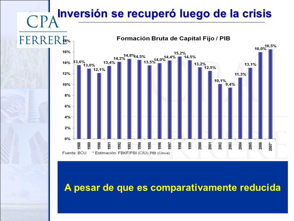 Inversión se recuperó luego de la crisis A pesar de que es comparativamente reducida