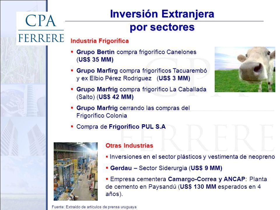 Industria Frigorífica Grupo Bertin compra frigorífico Canelones (US$ 35 MM) Grupo Bertin compra frigorífico Canelones (US$ 35 MM) Grupo Marfirg compra