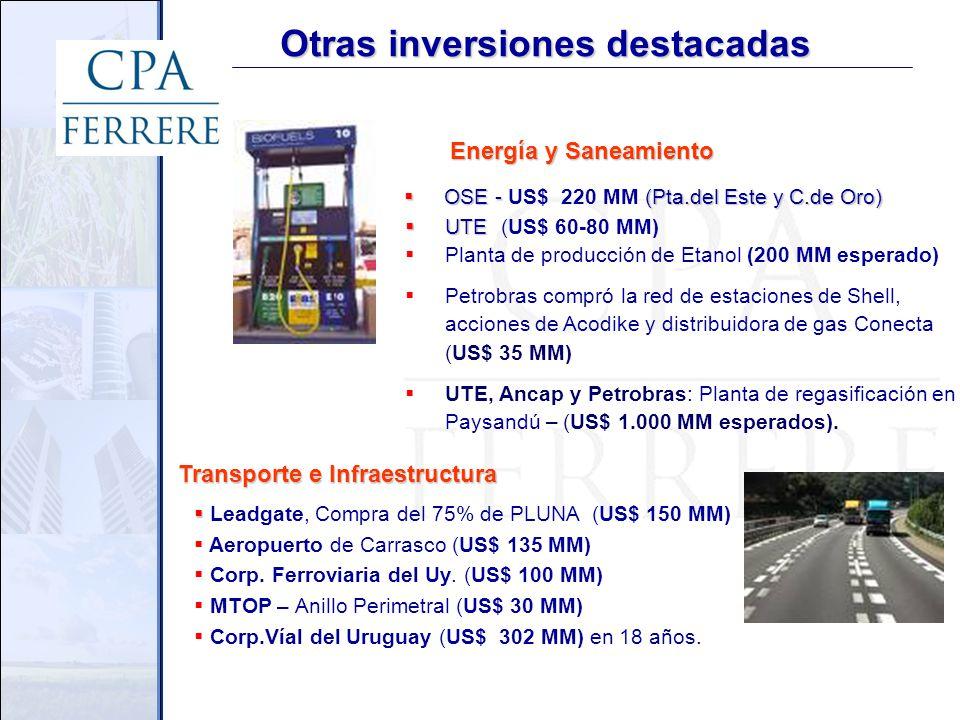 Otras inversiones destacadas Transporte e Infraestructura Energía y Saneamiento UTE UTE (US$ 60-80 MM) Planta de producción de Etanol (200 MM esperado) Petrobras compró la red de estaciones de Shell, acciones de Acodike y distribuidora de gas Conecta (US$ 35 MM) UTE, Ancap y Petrobras: Planta de regasificación en Paysandú – (US$ 1.000 MM esperados).