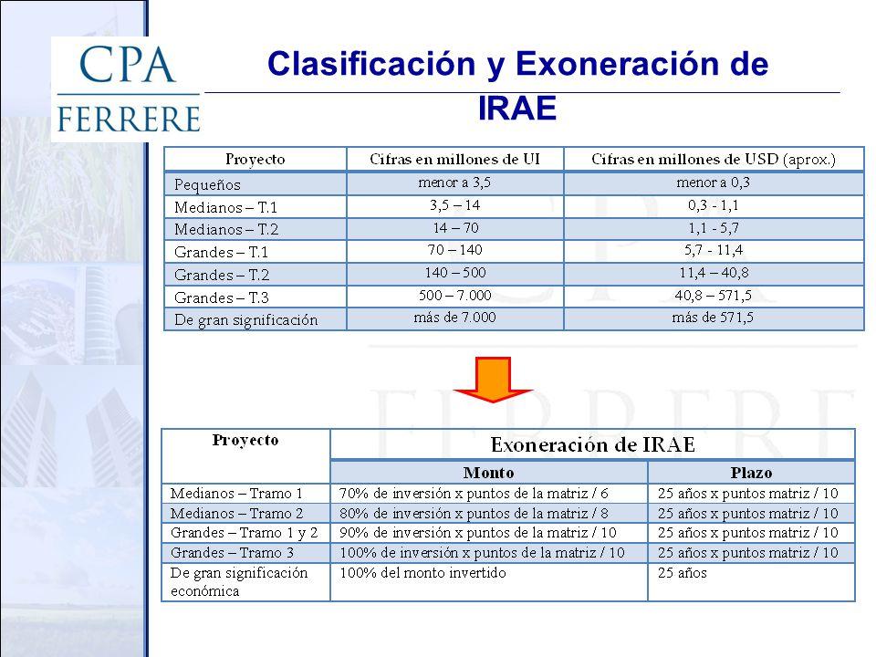 Clasificación y Exoneración de IRAE