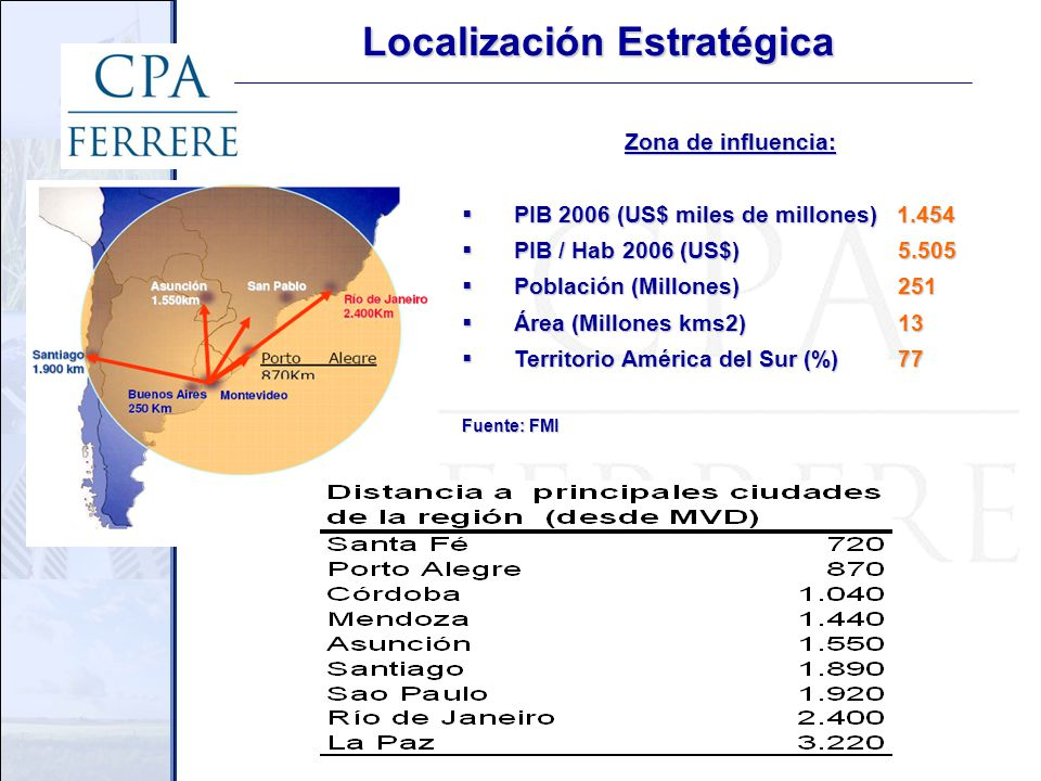 Zona de influencia: PIB 2006 (US$ miles de millones) 1.454 PIB 2006 (US$ miles de millones) 1.454 PIB / Hab 2006 (US$) 5.505 PIB / Hab 2006 (US$) 5.505 Población (Millones) 251 Población (Millones) 251 Área (Millones kms2) 13 Área (Millones kms2) 13 Territorio América del Sur (%) 77 Territorio América del Sur (%) 77 Fuente: FMI Localización Estratégica