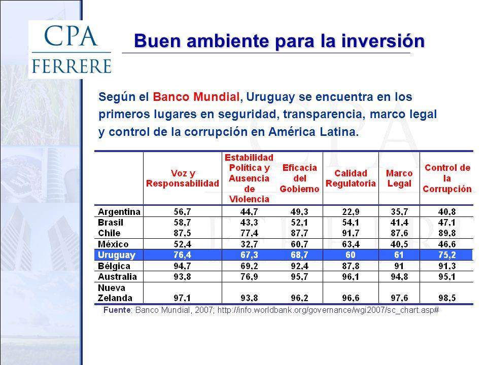Buen ambiente para la inversión Según el Banco Mundial, Uruguay se encuentra en los primeros lugares en seguridad, transparencia, marco legal y control de la corrupción en América Latina.