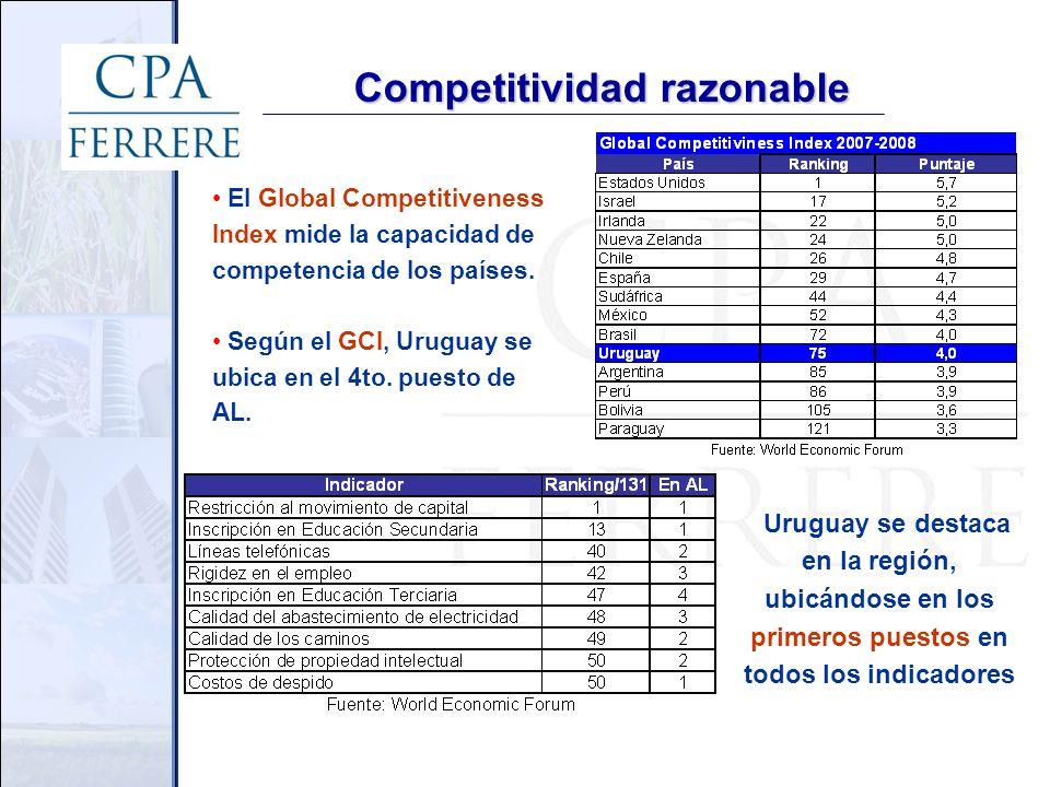 Competitividad razonable Uruguay se destaca en la región, ubicándose en los primeros puestos en todos los indicadores El Global Competitiveness Index mide la capacidad de competencia de los países.
