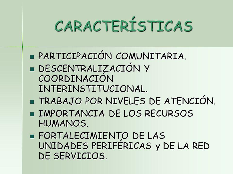 CARACTERÍSTICAS PARTICIPACIÓN COMUNITARIA. PARTICIPACIÓN COMUNITARIA.