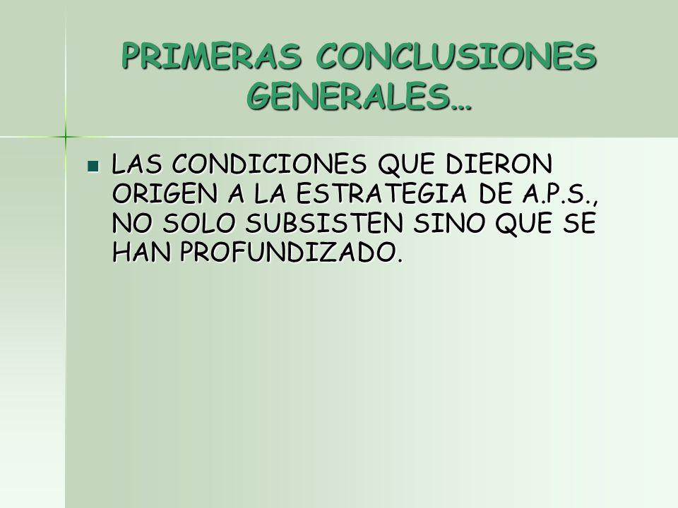 PRIMERAS CONCLUSIONES GENERALES… LAS CONDICIONES QUE DIERON ORIGEN A LA ESTRATEGIA DE A.P.S., NO SOLO SUBSISTEN SINO QUE SE HAN PROFUNDIZADO.