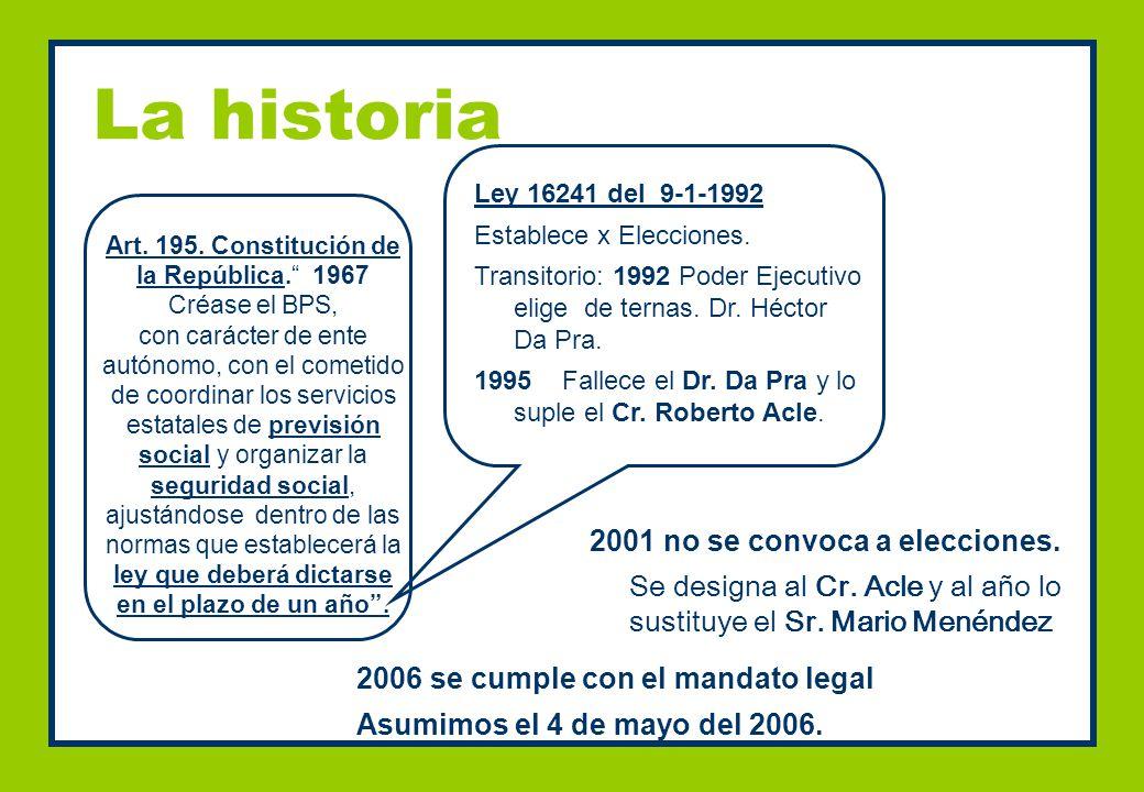 Art. 195. Constitución de la República.