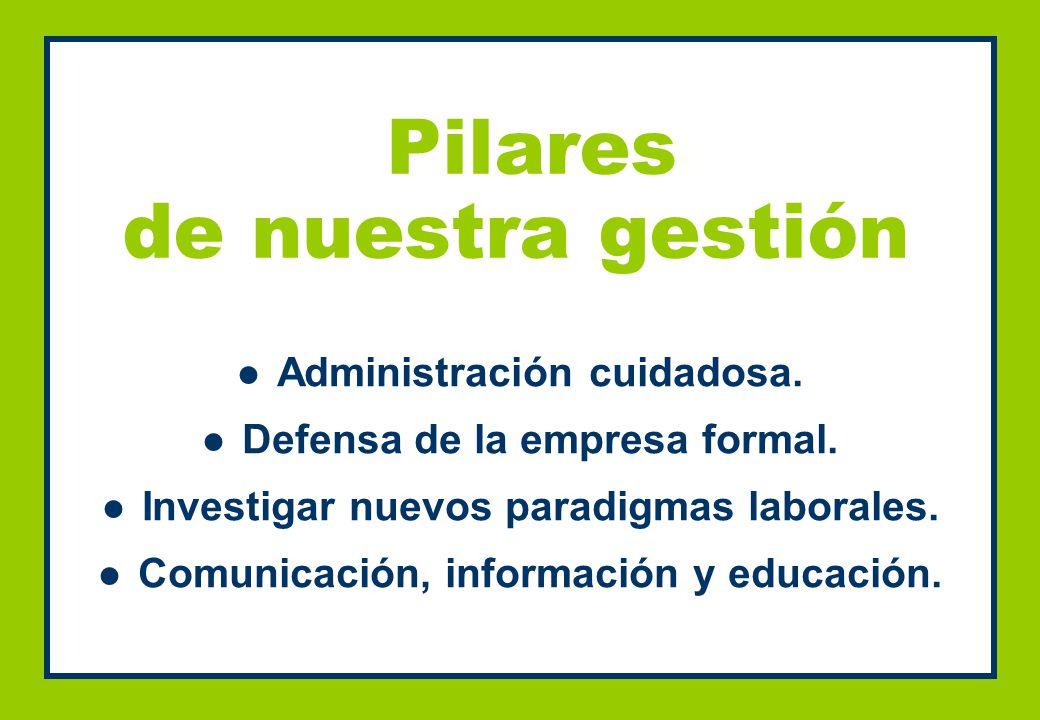 Pilares de nuestra gestión Administración cuidadosa.