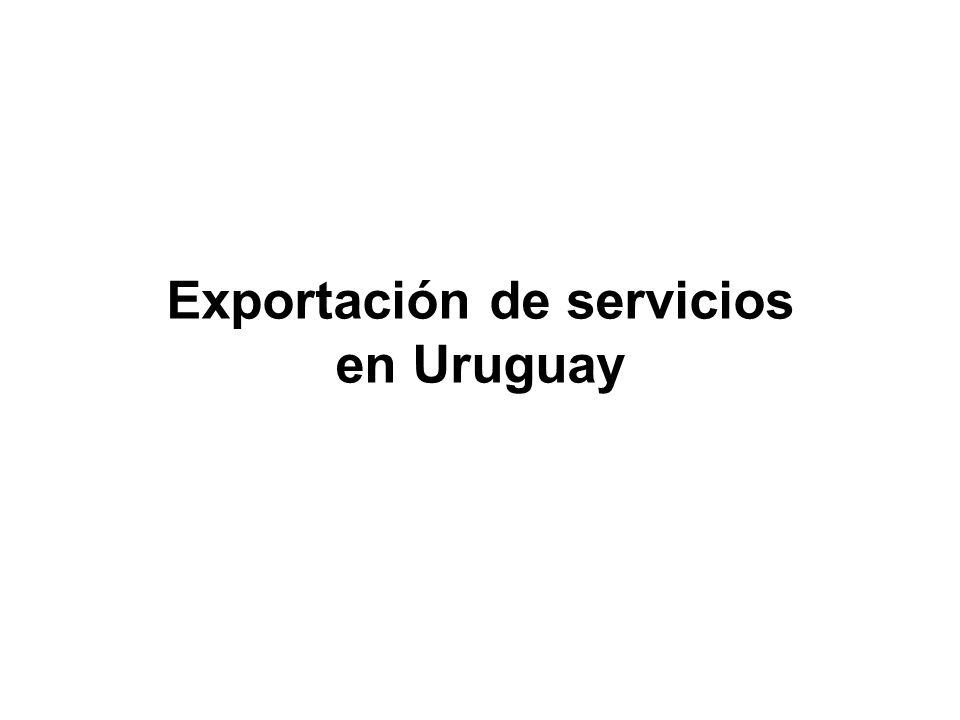 Exportación de servicios en Uruguay