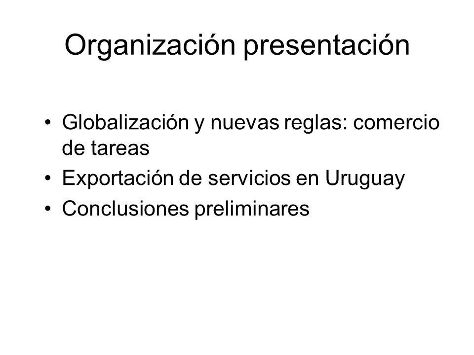 Organización presentación Globalización y nuevas reglas: comercio de tareas Exportación de servicios en Uruguay Conclusiones preliminares