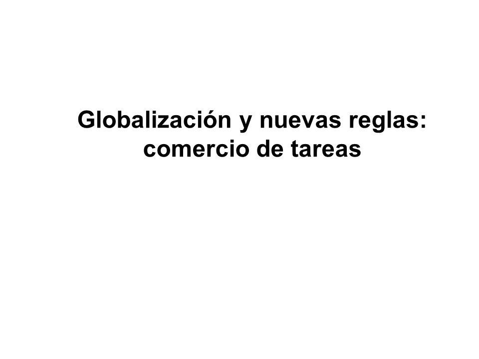 Globalización y nuevas reglas: comercio de tareas