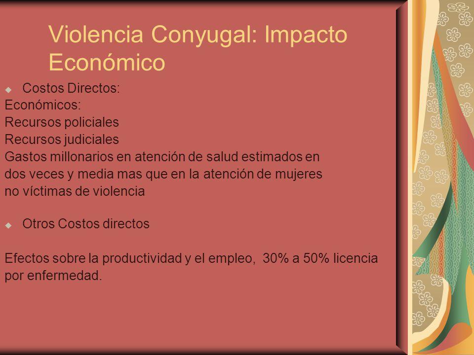 Violencia Conyugal: Impacto Económico Costos Directos: Económicos: Recursos policiales Recursos judiciales Gastos millonarios en atención de salud est