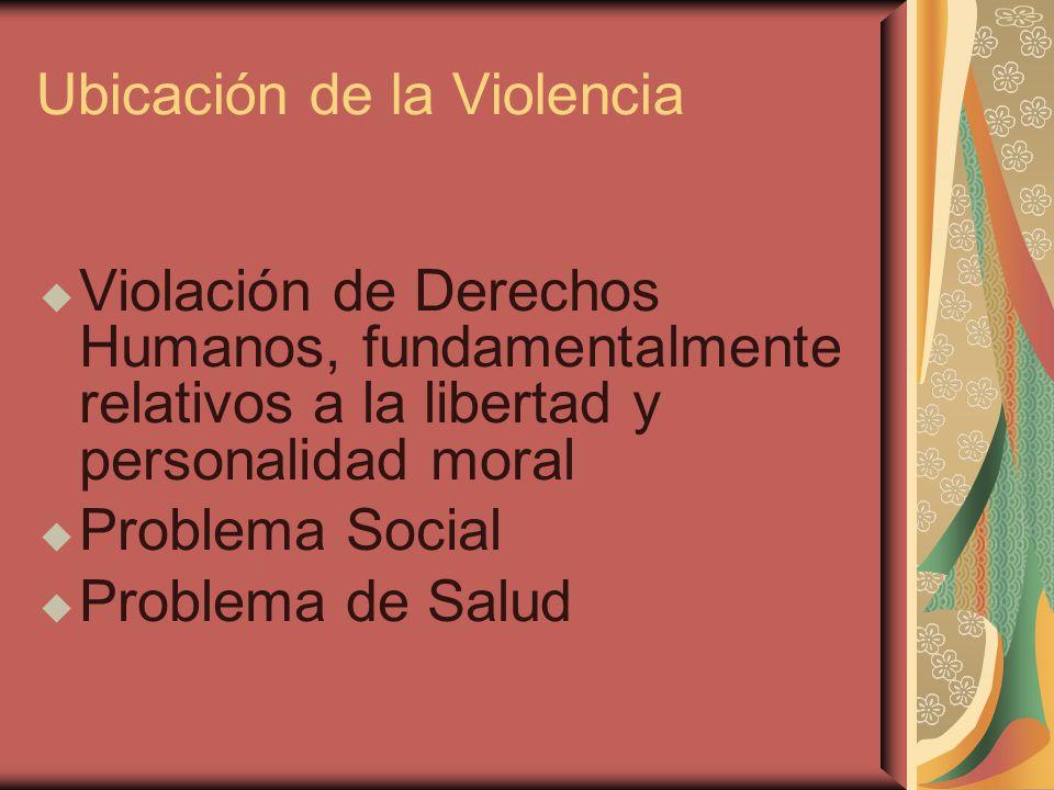Ubicación de la Violencia Violación de Derechos Humanos, fundamentalmente relativos a la libertad y personalidad moral Problema Social Problema de Sal