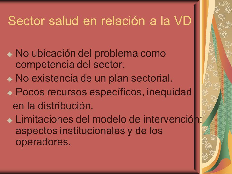 Sector salud en relación a la VD No ubicación del problema como competencia del sector. No existencia de un plan sectorial. Pocos recursos específicos