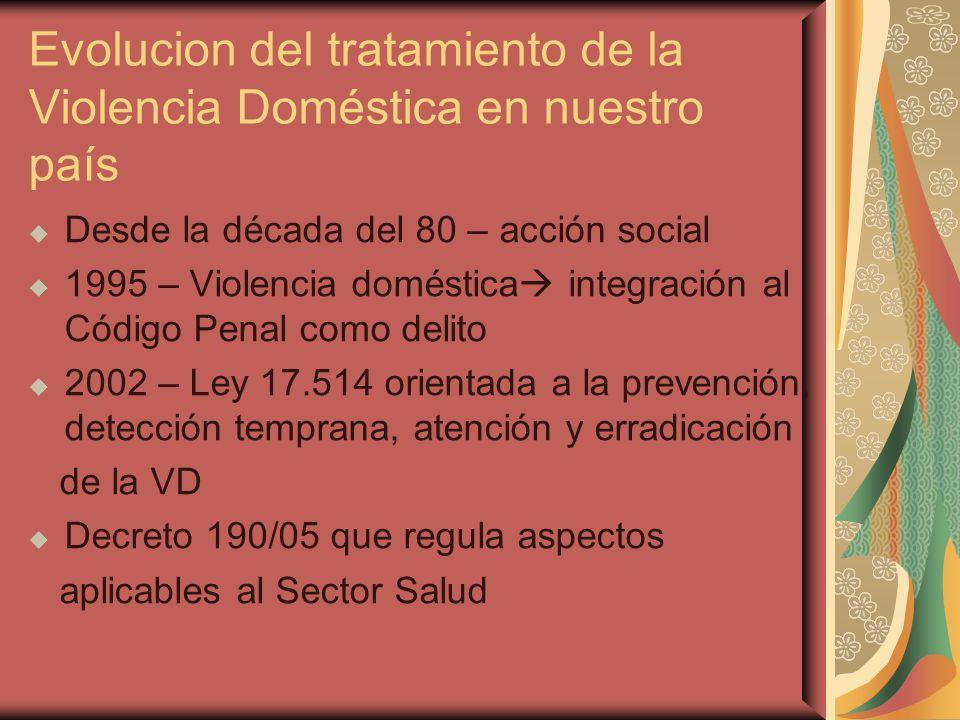Evolucion del tratamiento de la Violencia Doméstica en nuestro país Desde la década del 80 – acción social 1995 – Violencia doméstica integración al C