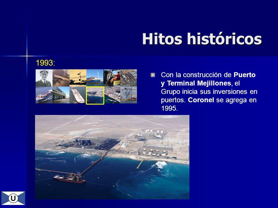 1993: Con la construcción de Puerto y Terminal Mejillones, el Grupo inicia sus inversiones en puertos. Coronel se agrega en 1995. Hitos históricos
