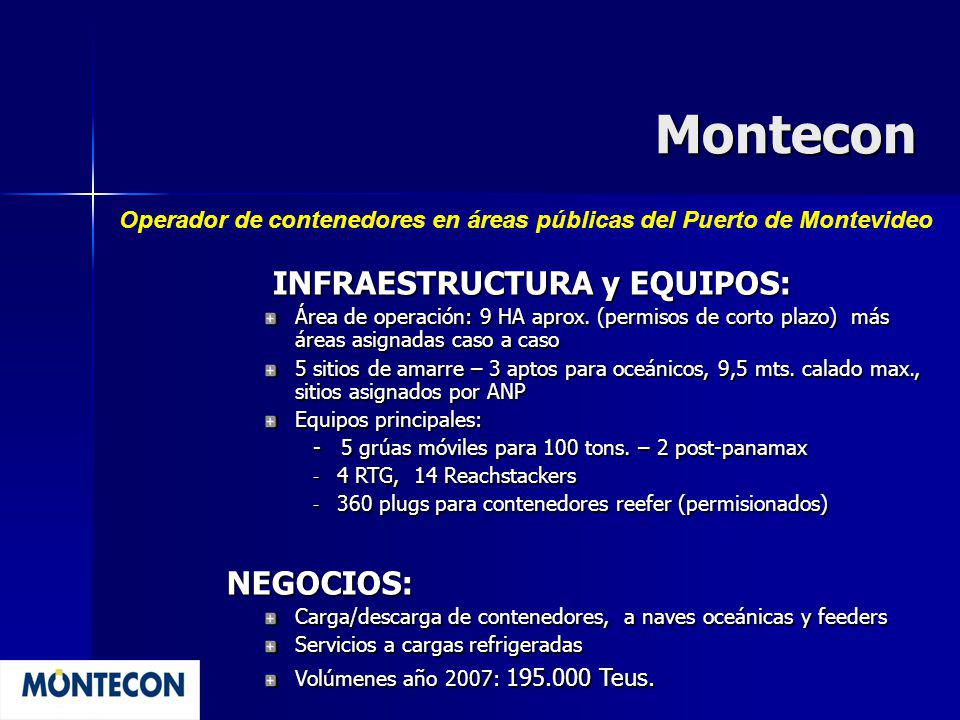 Montecon Operador de contenedores en áreas públicas del Puerto de Montevideo INFRAESTRUCTURA y EQUIPOS: INFRAESTRUCTURA y EQUIPOS: Área de operación: 9 HA aprox.