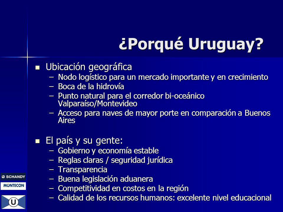 ¿Porqué Uruguay? Ubicación geográfica Ubicación geográfica –Nodo logístico para un mercado importante y en crecimiento –Boca de la hidrovía –Punto nat