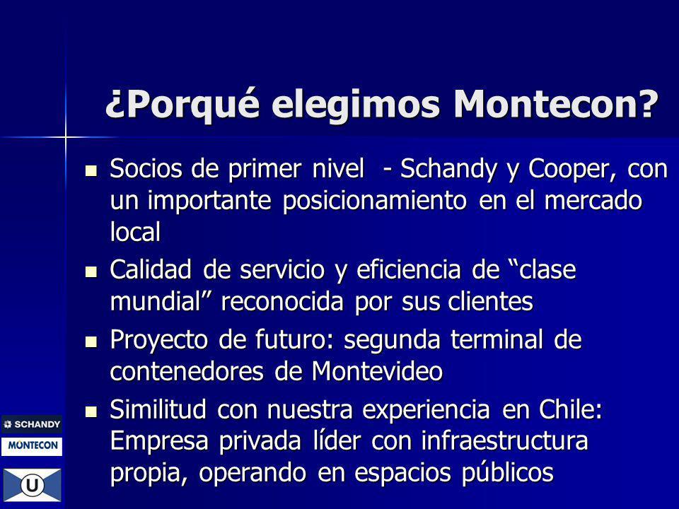 ¿Porqué elegimos Montecon? Socios de primer nivel - Schandy y Cooper, con un importante posicionamiento en el mercado local Socios de primer nivel - S