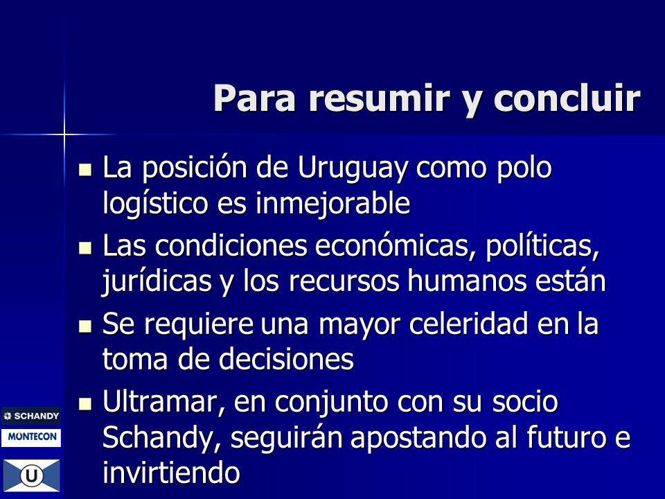 Para resumir y concluir La posición de Uruguay como polo logístico es inmejorable La posición de Uruguay como polo logístico es inmejorable Las condic
