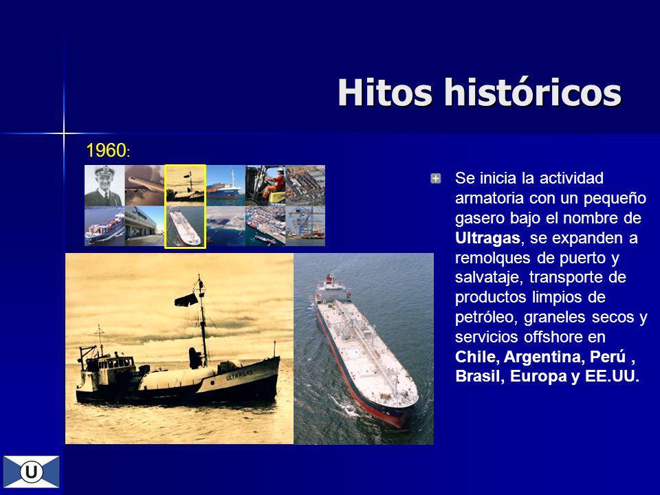 1960 : Hitos históricos Se inicia la actividad armatoria con un pequeño gasero bajo el nombre de Ultragas, se expanden a remolques de puerto y salvataje, transporte de productos limpios de petróleo, graneles secos y servicios offshore en Chile, Argentina, Perú, Brasil, Europa y EE.UU.
