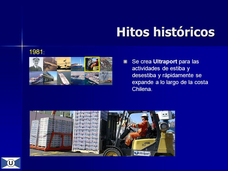 1981 : Se crea Ultraport para las actividades de estiba y desestiba y rápidamente se expande a lo largo de la costa Chilena. Hitos históricos