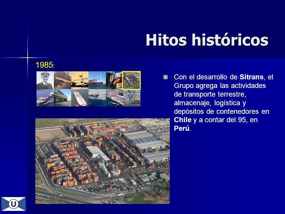 1985 : Con el desarrollo de Sitrans, el Grupo agrega las actividades de transporte terrestre, almacenaje, logística y depósitos de contenedores en Chile y a contar del 95, en Perú.