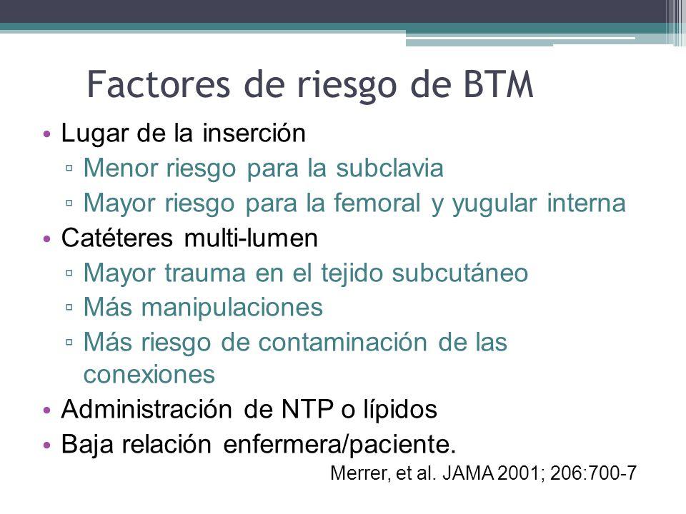 Factores de riesgo de BTM Lugar de la inserción Menor riesgo para la subclavia Mayor riesgo para la femoral y yugular interna Catéteres multi-lumen Ma