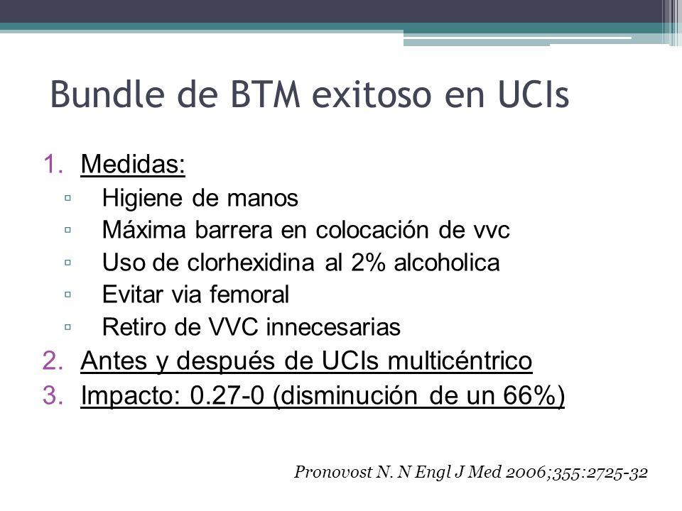Bundle de BTM exitoso en UCIs 1.Medidas: Higiene de manos Máxima barrera en colocación de vvc Uso de clorhexidina al 2% alcoholica Evitar via femoral